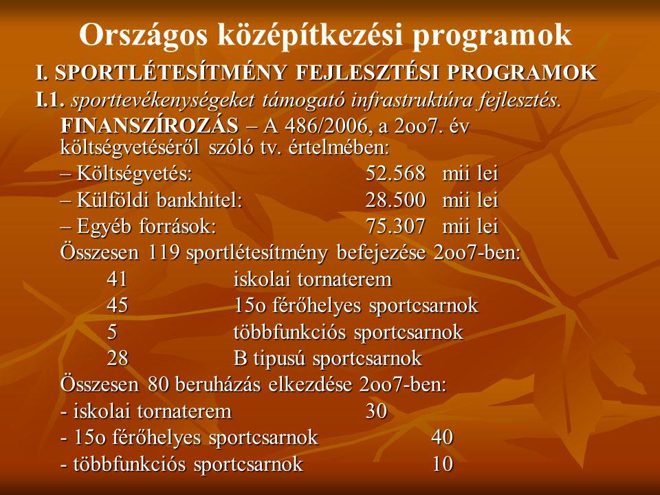 Köszönöm megtisztelő figyelmüket, Borbély László laszlo.borbely@mdlpl.ro