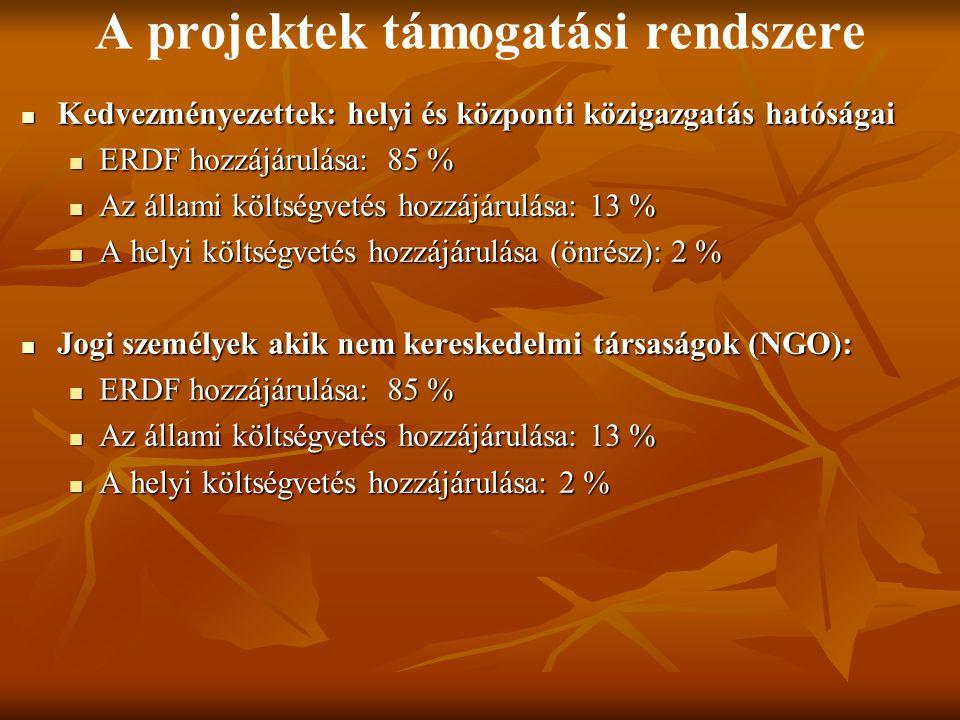 A projektek támogatási rendszere Kedvezményezettek: helyi és központi közigazgatás hatóságai Kedvezményezettek: helyi és központi közigazgatás hatóságai ERDF hozzájárulása: 85 % ERDF hozzájárulása: 85 % Az állami költségvetés hozzájárulása: 13 % Az állami költségvetés hozzájárulása: 13 % A helyi költségvetés hozzájárulása (önrész): 2 % A helyi költségvetés hozzájárulása (önrész): 2 % Jogi személyek akik nem kereskedelmi társaságok (NGO): Jogi személyek akik nem kereskedelmi társaságok (NGO): ERDF hozzájárulása: 85 % ERDF hozzájárulása: 85 % Az állami költségvetés hozzájárulása: 13 % Az állami költségvetés hozzájárulása: 13 % A helyi költségvetés hozzájárulása: 2 % A helyi költségvetés hozzájárulása: 2 %