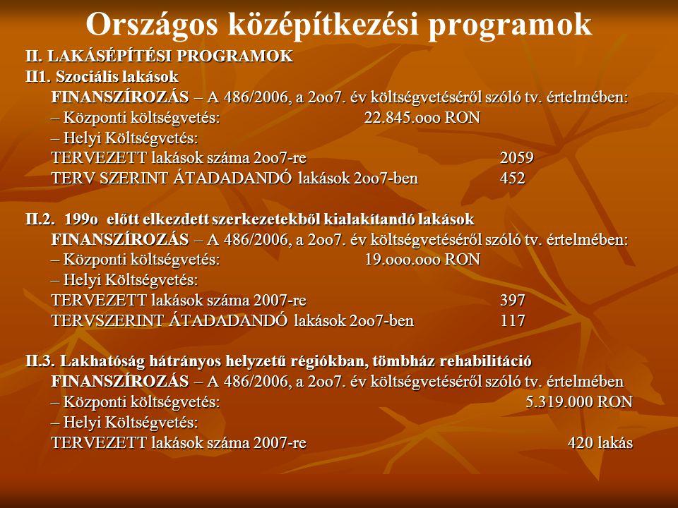 Országos középítkezési programok II.LAKÁSÉPÍTÉSI PROGRAMOK II1.