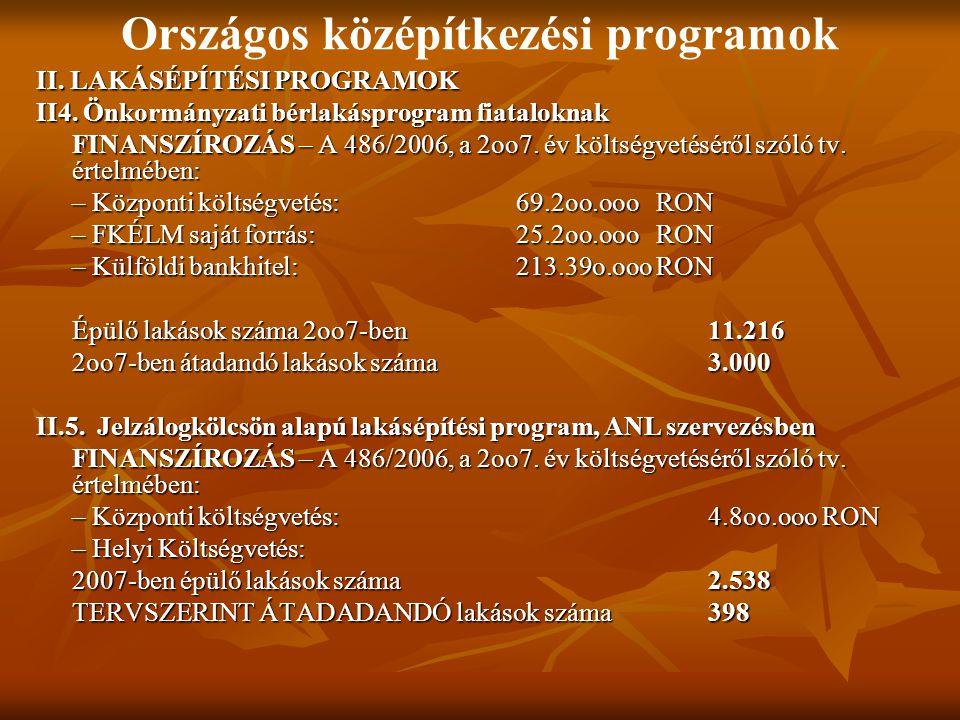 Országos középítkezési programok II.LAKÁSÉPÍTÉSI PROGRAMOK II4.
