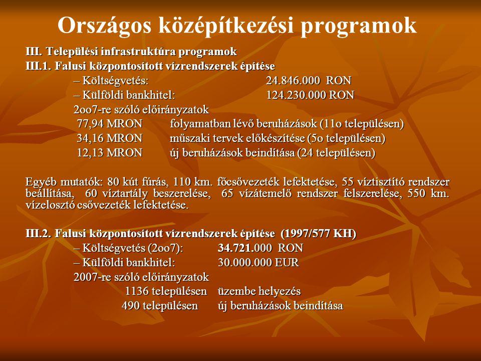 Országos középítkezési programok III.Települési infrastruktúra programok III.1.