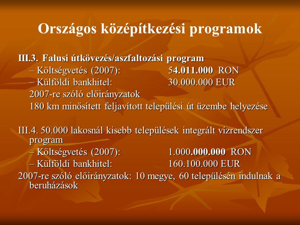 Országos középítkezési programok IV.