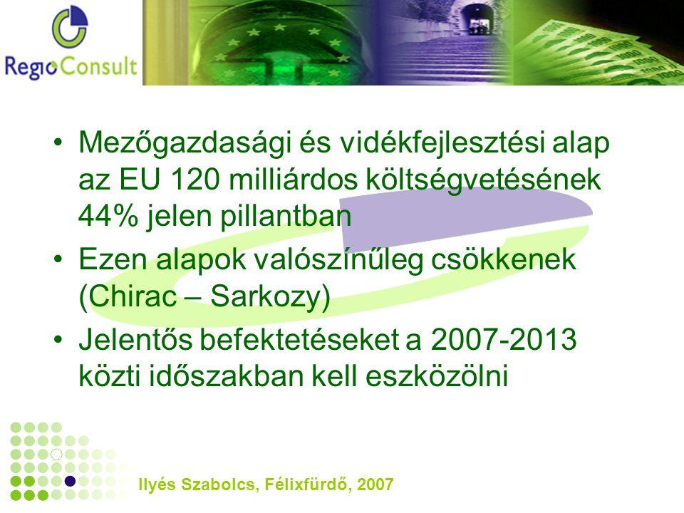 Ilyés Szabolcs, Félixfürdő, 2007 Mezőgazdasági és vidékfejlesztési alap az EU 120 milliárdos költségvetésének 44% jelen pillantban Ezen alapok valószínűleg csökkenek (Chirac – Sarkozy) Jelentős befektetéseket a 2007-2013 közti időszakban kell eszközölni