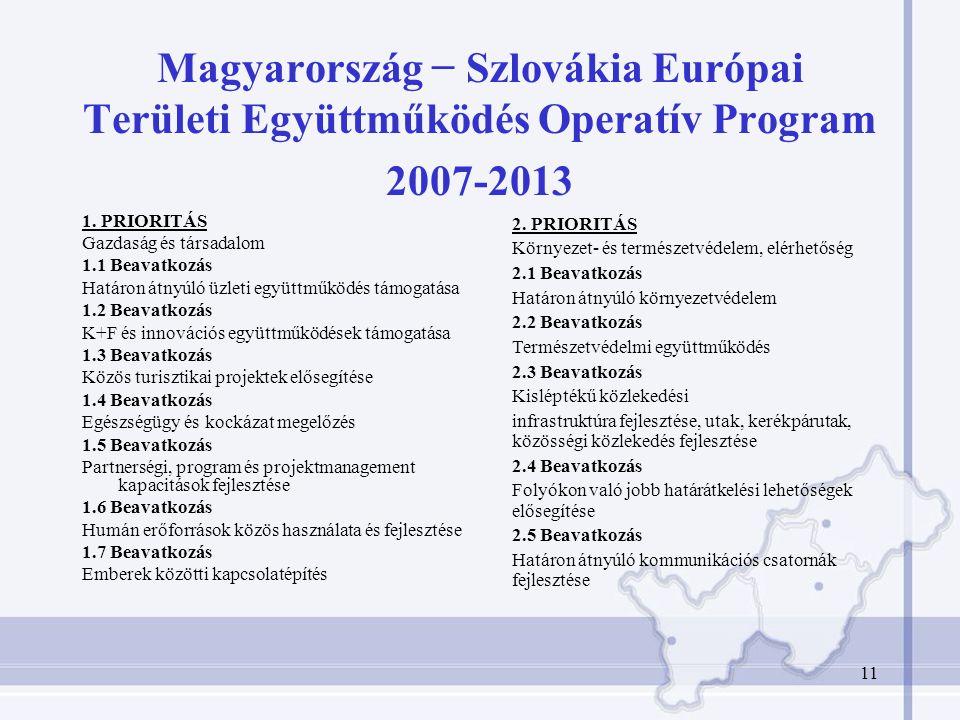 11 Magyarország − Szlovákia Európai Területi Együttműködés Operatív Program 2007-2013 1.