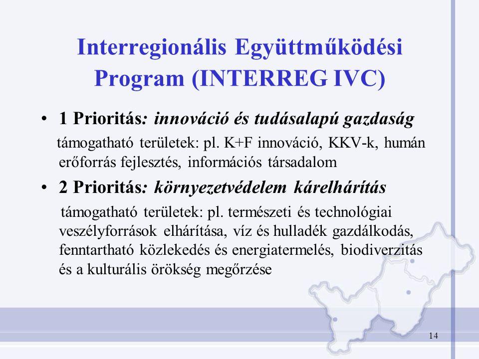 14 Interregionális Együttműködési Program (INTERREG IVC) 1 Prioritás: innováció és tudásalapú gazdaság támogatható területek: pl.