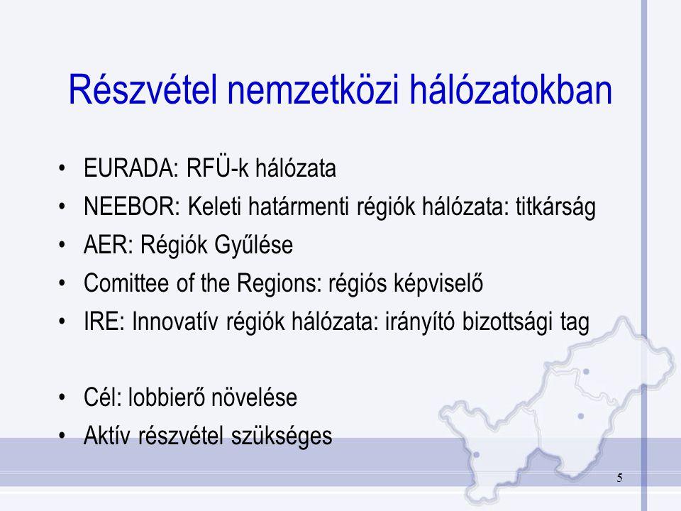 5 Részvétel nemzetközi hálózatokban EURADA: RFÜ-k hálózata NEEBOR: Keleti határmenti régiók hálózata: titkárság AER: Régiók Gyűlése Comittee of the Regions: régiós képviselő IRE: Innovatív régiók hálózata: irányító bizottsági tag Cél: lobbierő növelése Aktív részvétel szükséges