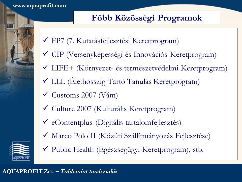 www.aquaprofit.com AQUAPROFIT Zrt. – Több mint tanácsadás Főbb Közösségi Programok FP7 (7.