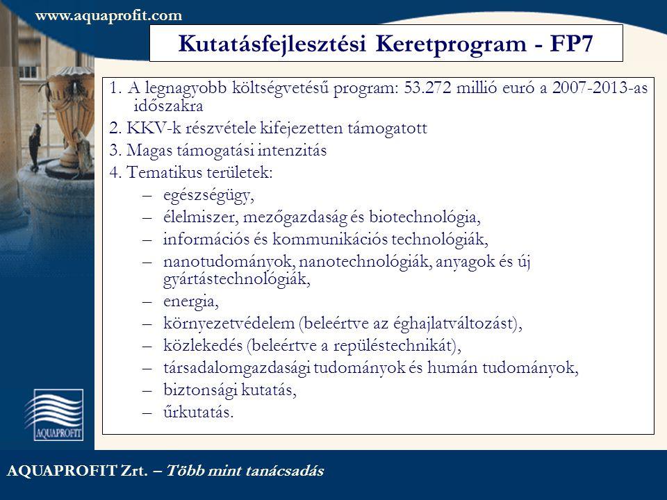 www.aquaprofit.com AQUAPROFIT Zrt. – Több mint tanácsadás Kutatásfejlesztési Keretprogram - FP7 1.