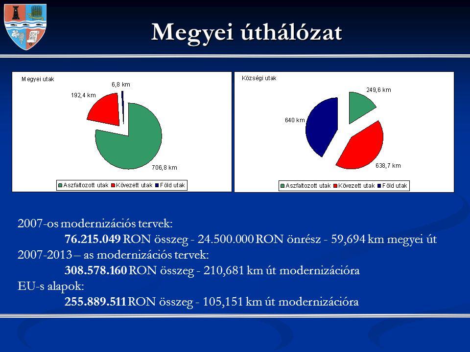 Gazdasági Fejlesztési Központ - Inkubátorház Phare CBC 2004 – Interreg IIIA program A terv összköltsége 474.044 €, melyből 376.000 € (79.32%) támogatás 98.044 € (20.68%) önrész.