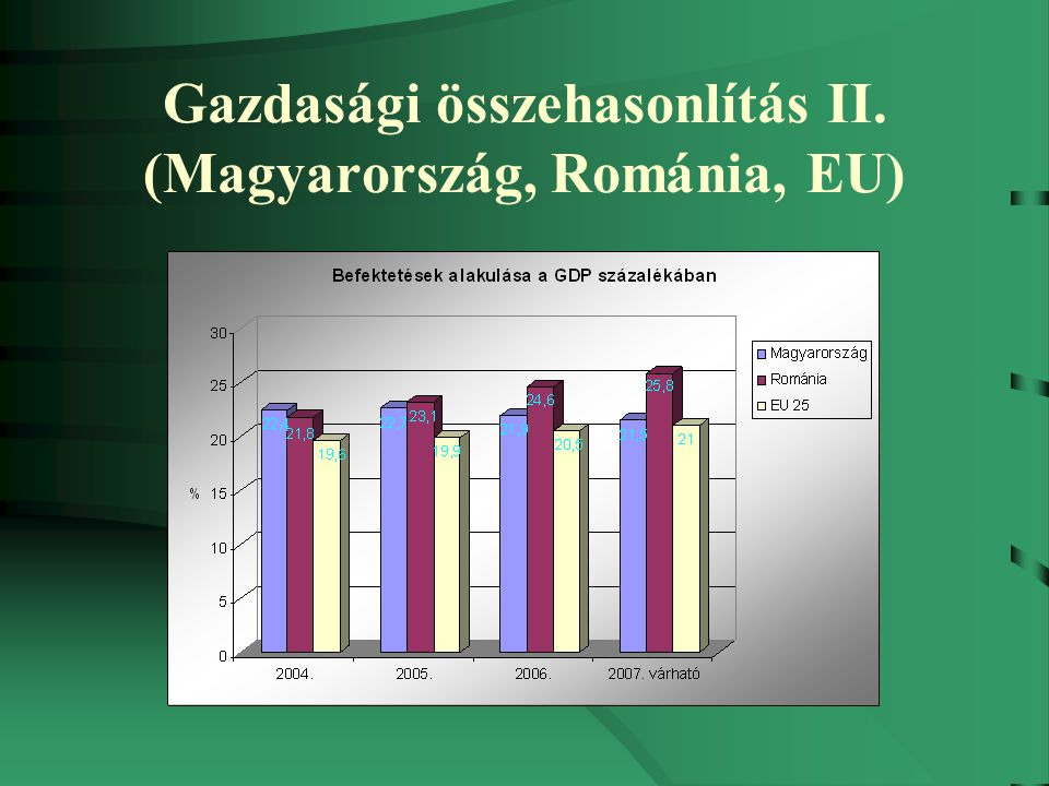 Lehetőségek Együttműködés a képzések, a foglalkoztatás terén; Kedvező adórendszer (egy átlagos alkalmazott 160 eFt- tal kerül kevesebbe évente, mint Magyarországon); Jelentős pályázati források a 2007-2013.
