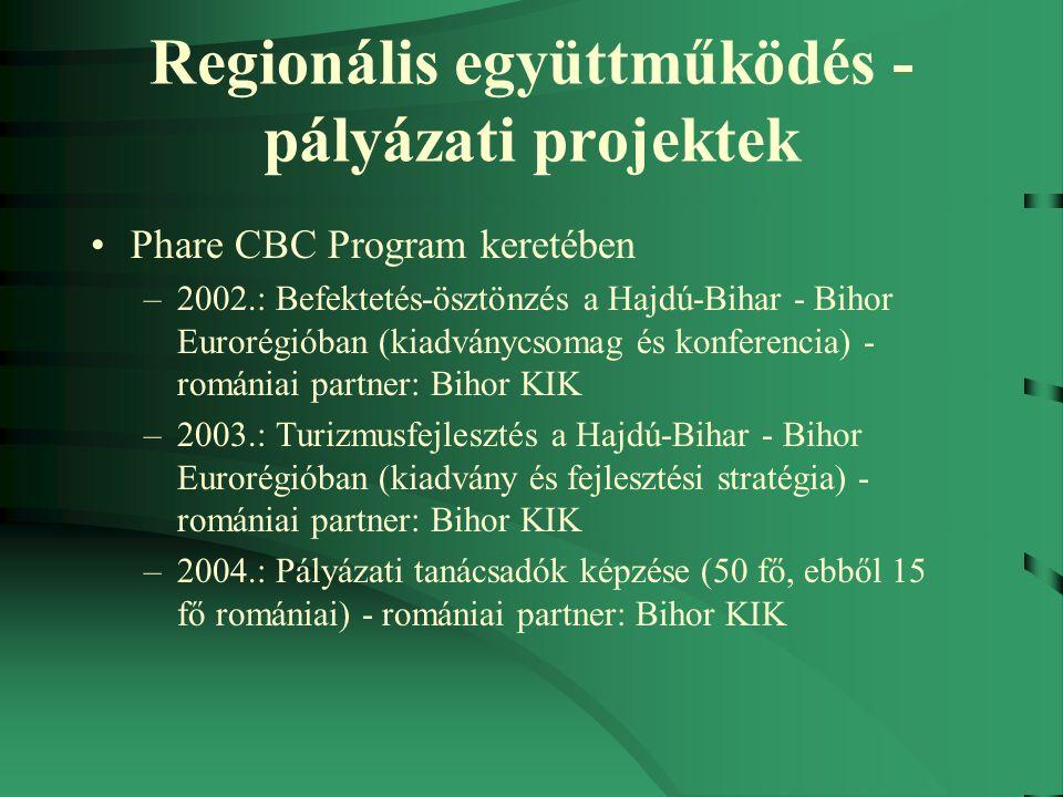 Regionális együttműködés - pályázati projektek Phare CBC Program keretében –2002.: Befektetés-ösztönzés a Hajdú-Bihar - Bihor Eurorégióban (kiadványcsomag és konferencia) - romániai partner: Bihor KIK –2003.: Turizmusfejlesztés a Hajdú-Bihar - Bihor Eurorégióban (kiadvány és fejlesztési stratégia) - romániai partner: Bihor KIK –2004.: Pályázati tanácsadók képzése (50 fő, ebből 15 fő romániai) - romániai partner: Bihor KIK
