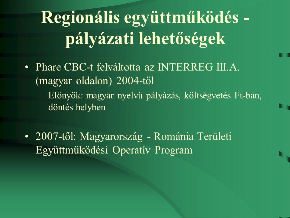 Regionális együttműködés - pályázati lehetőségek Phare CBC-t felváltotta az INTERREG III.A.