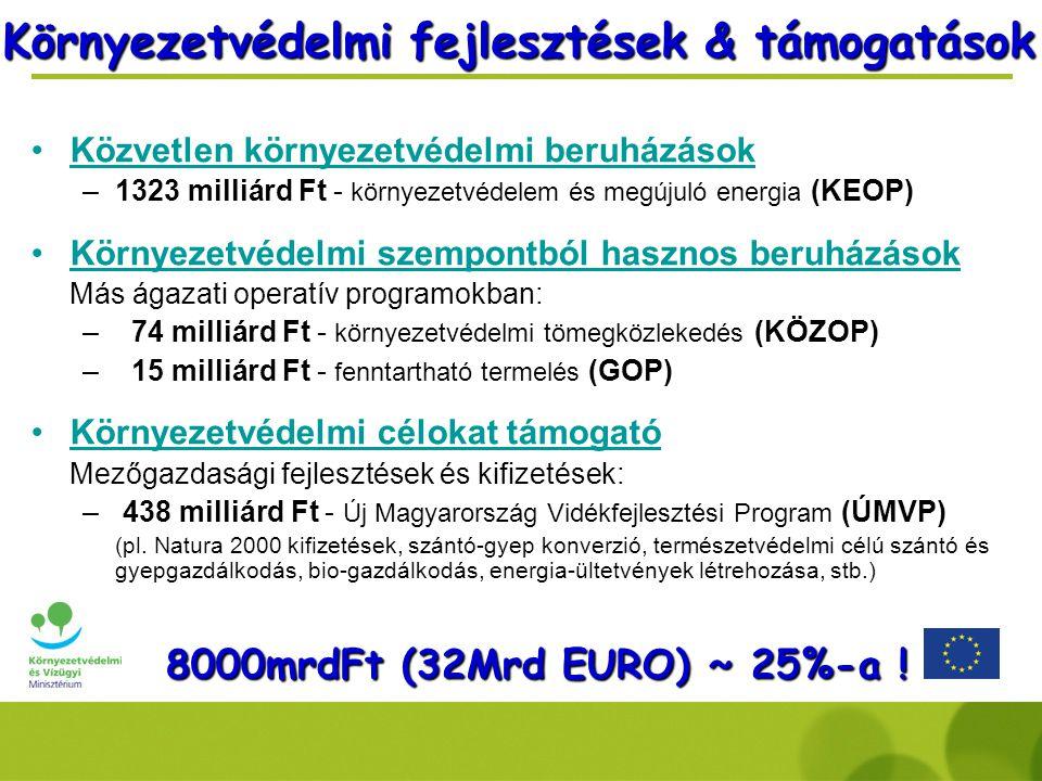 Közvetlen környezetvédelmi beruházások –1323 milliárd Ft - környezetvédelem és megújuló energia (KEOP) Környezetvédelmi szempontból hasznos beruházások Más ágazati operatív programokban: – 74 milliárd Ft - környezetvédelmi tömegközlekedés (KÖZOP) – 15 milliárd Ft - fenntartható termelés (GOP) Környezetvédelmi célokat támogató Mezőgazdasági fejlesztések és kifizetések: – 438 milliárd Ft - Új Magyarország Vidékfejlesztési Program (ÚMVP) (pl.