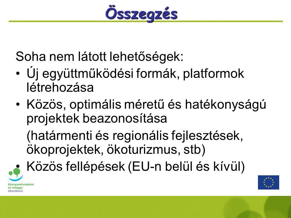 Összegzés Soha nem látott lehetőségek: Új együttműködési formák, platformok létrehozása Közös, optimális méretű és hatékonyságú projektek beazonosítása (határmenti és regionális fejlesztések, ökoprojektek, ökoturizmus, stb) Közös fellépések (EU-n belül és kívül)