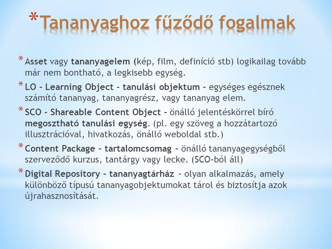 * Asset vagy tananyagelem (kép, film, definíció stb) logikailag tovább már nem bontható, a legkisebb egység. * LO - Learning Object - tanulási objektu