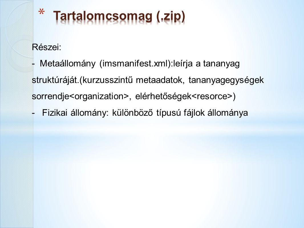 Részei: - Metaállomány (imsmanifest.xml):leírja a tananyag struktúráját.(kurzusszintű metaadatok, tananyagegységek sorrendje, elérhetőségek ) -Fizikai