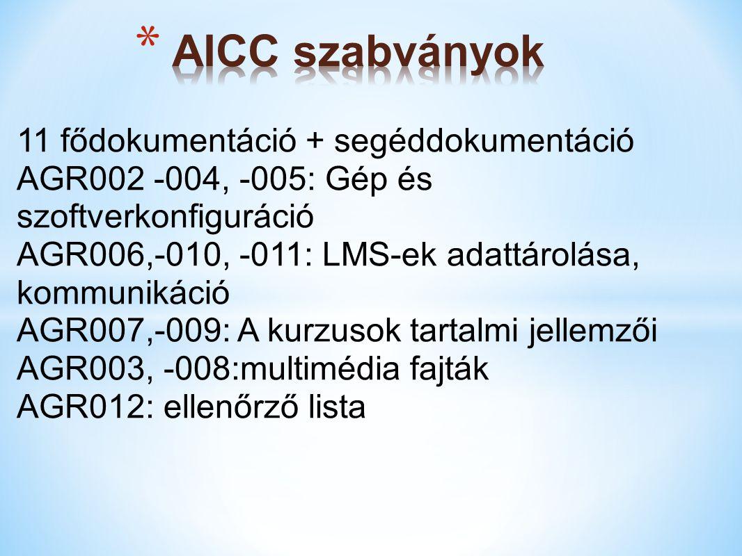 11 fődokumentáció + segéddokumentáció AGR002 -004, -005: Gép és szoftverkonfiguráció AGR006,-010, -011: LMS-ek adattárolása, kommunikáció AGR007,-009: A kurzusok tartalmi jellemzői AGR003, -008:multimédia fajták AGR012: ellenőrző lista