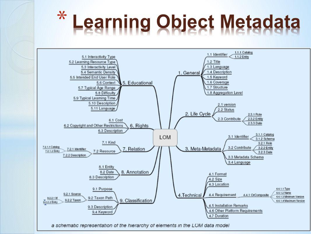 SCORM három fő részegységből áll össze: XML specifikáció, ami a tananyag szerkezetét mutatja, illetve az anyag szerverről-szerverre való átillesztését segíti Run-time környezeti specifikációk, a tartalomtól-tananyagig kapcsolat leírása, valamint a tartalom alakulásának nyomonkövetése Metadata létrehozásának specifikációi az IEEE szabványra építve.