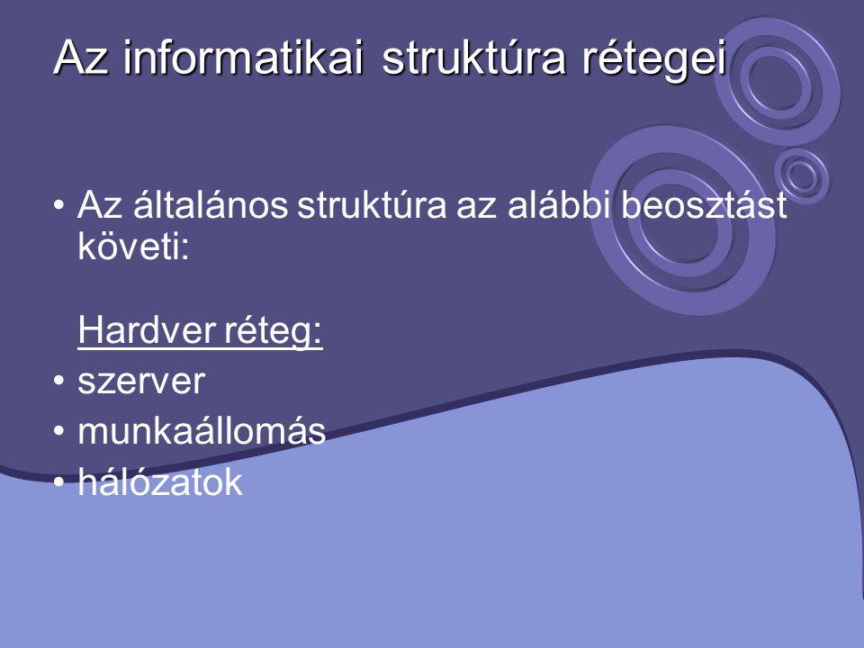 Az informatikai struktúra rétegei Az általános struktúra az alábbi beosztást követi: Hardver réteg: szerver munkaállomás hálózatok