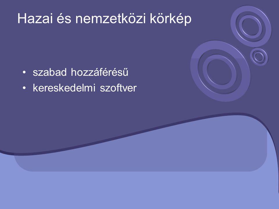 Hazai és nemzetközi körkép szabad hozzáférésű kereskedelmi szoftver