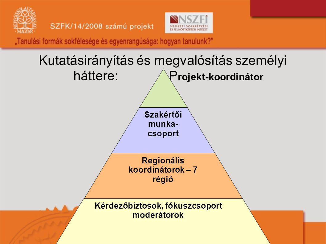 Kutatásirányítás és megvalósítás személyi háttere: P rojekt-koordinátor Szakértői munka- csoport Regionális koordinátorok – 7 régió Kérdezőbiztosok, fókuszcsoport moderátorok