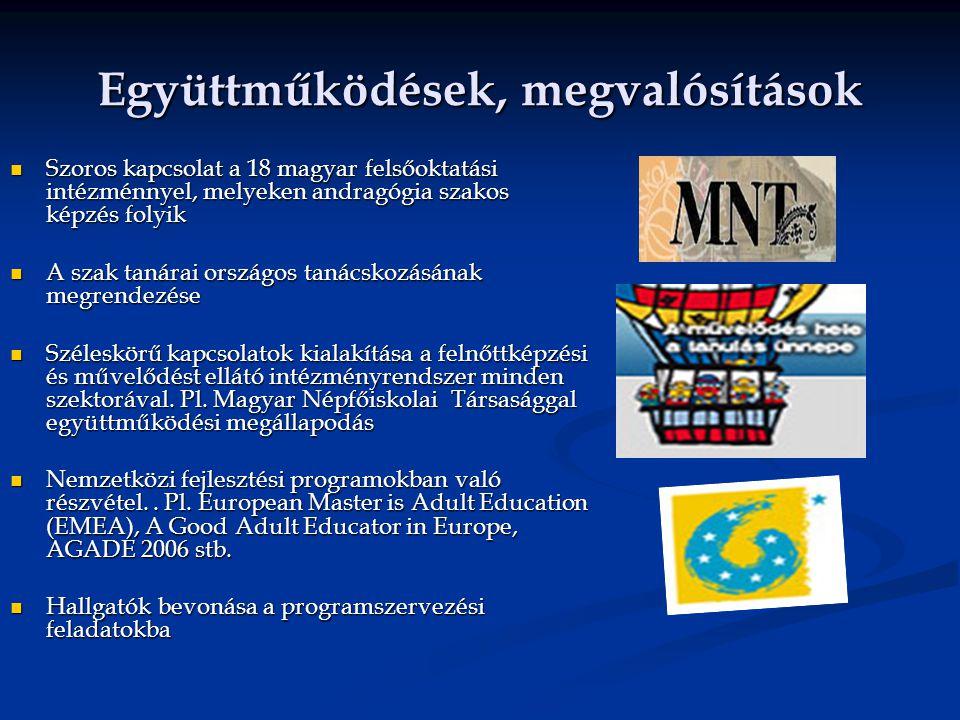 További tervek MA szak létesítése MA szak létesítése Doktori képzéseket folytató társintézményekkel való együttműködés Doktori képzéseket folytató társintézményekkel való együttműködés Távoktatás fejlesztése Távoktatás fejlesztése Széleskörű nemzetközi diák- és tanárcsere Széleskörű nemzetközi diák- és tanárcsere Hazai és európai kutatási és fejlesztési program- együttműködések kialakítása Hazai és európai kutatási és fejlesztési program- együttműködések kialakítása
