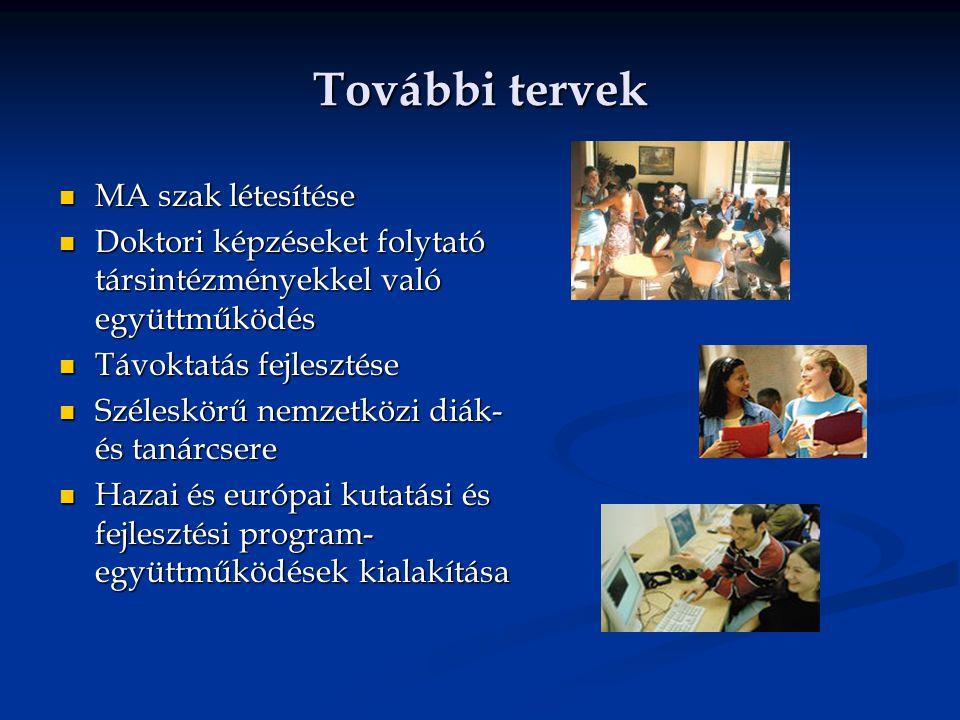 Kapcsolat Tanszékvezető: Tanszékvezető: Sz.Tóth János PhD főiskolai docens Sz.
