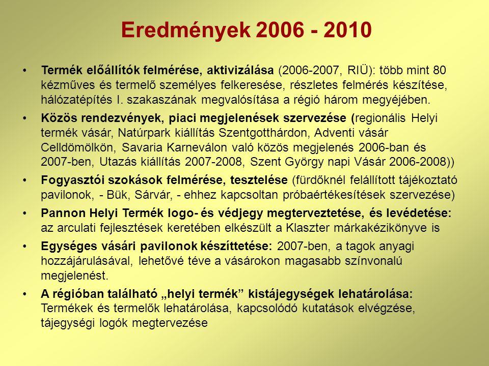 Termék előállítók felmérése, aktivizálása (2006-2007, RIÜ): több mint 80 kézműves és termelő személyes felkeresése, részletes felmérés készítése, háló