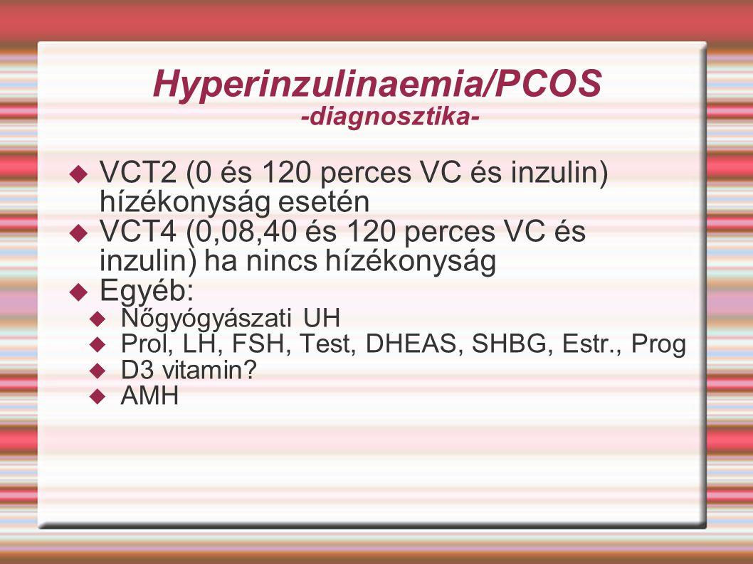 Hyperinzulinaemia/PCOS -diagnosztika-  VCT2 (0 és 120 perces VC és inzulin) hízékonyság esetén  VCT4 (0,08,40 és 120 perces VC és inzulin) ha nincs