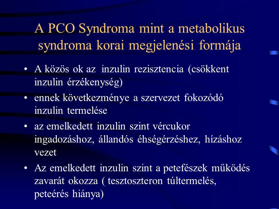 A PCO Syndroma mint a metabolikus syndroma korai megjelenési formája A közös ok az inzulin rezisztencia (csökkent inzulin érzékenység) ennek következm