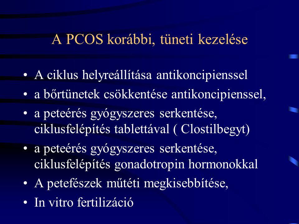A PCOS korábbi, tüneti kezelése A ciklus helyreállítása antikoncipienssel a bőrtünetek csökkentése antikoncipienssel, a peteérés gyógyszeres serkentés