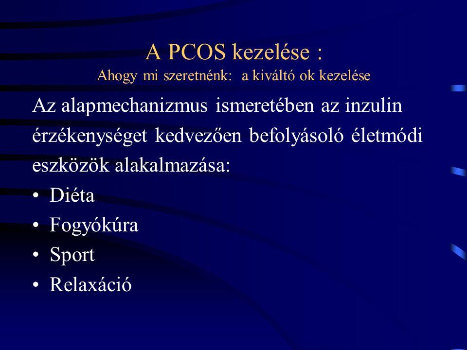 A PCOS kezelése : Ahogy mi szeretnénk: a kiváltó ok kezelése Az alapmechanizmus ismeretében az inzulin érzékenységet kedvezően befolyásoló életmódi es