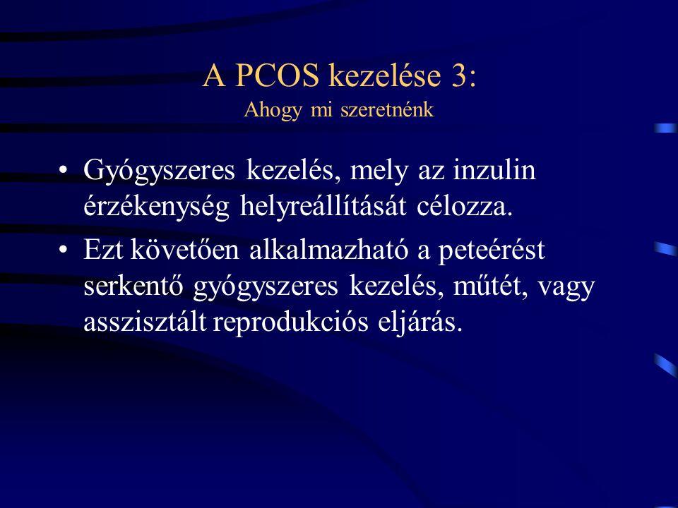 A PCOS kezelése 3: Ahogy mi szeretnénk Gyógyszeres kezelés, mely az inzulin érzékenység helyreállítását célozza. Ezt követően alkalmazható a peteérést