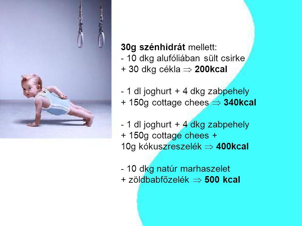 30g szénhidrát mellett: - 10 dkg alufóliában sült csirke + 30 dkg cékla  200kcal - 1 dl joghurt + 4 dkg zabpehely + 150g cottage chees  340kcal - 1