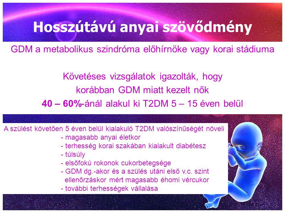 Hosszútávú anyai szövődmény GDM a metabolikus szindróma előhírnöke vagy korai stádiuma Követéses vizsgálatok igazolták, hogy korábban GDM miatt kezelt