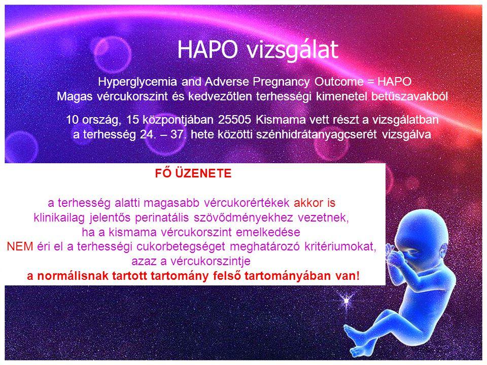 HAPO vizsgálat Hyperglycemia and Adverse Pregnancy Outcome = HAPO Magas vércukorszint és kedvezőtlen terhességi kimenetel betűszavakból 10 ország, 15