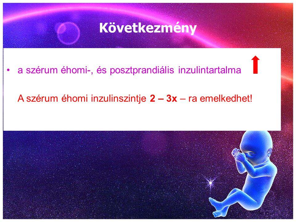 Következmény a szérum éhomi-, és posztprandiális inzulintartalma A szérum éhomi inzulinszintje 2 – 3x – ra emelkedhet!