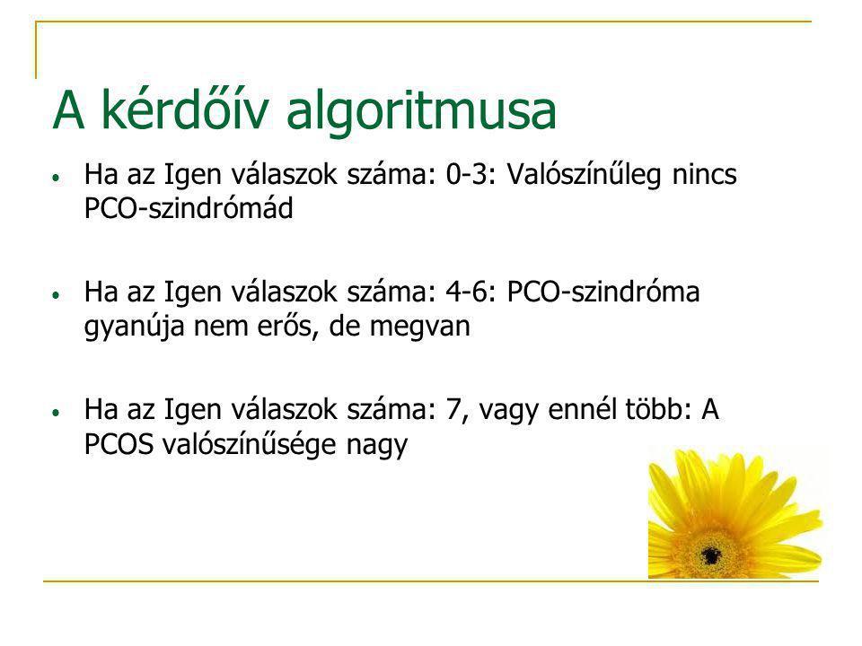 A kérdőív algoritmusa Ha az Igen válaszok száma: 0-3: Valószínűleg nincs PCO-szindrómád Ha az Igen válaszok száma: 4-6: PCO-szindróma gyanúja nem erős, de megvan Ha az Igen válaszok száma: 7, vagy ennél több: A PCOS valószínűsége nagy