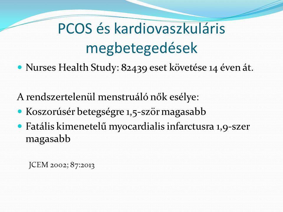 PCOS és kardiovaszkuláris megbetegedések Nurses Health Study: 82439 eset követése 14 éven át. A rendszertelenül menstruáló nők esélye: Koszorúsér bete