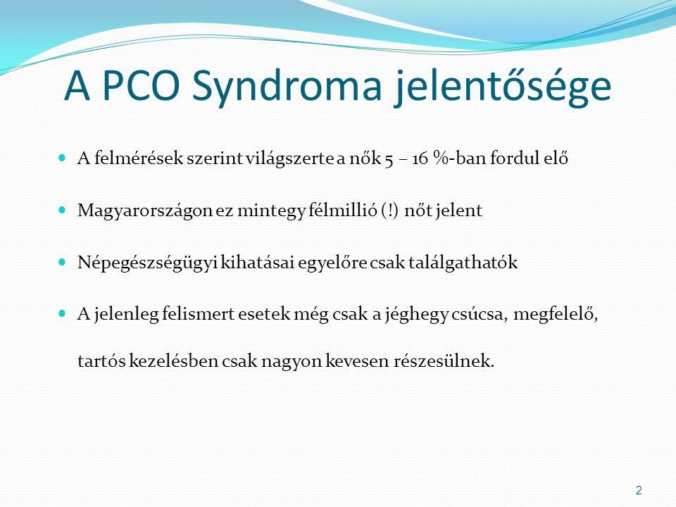 A PCO Syndroma jelentősége A felmérések szerint világszerte a nők 5 – 16 %-ban fordul elő Magyarországon ez mintegy félmillió (!) nőt jelent Népegészs