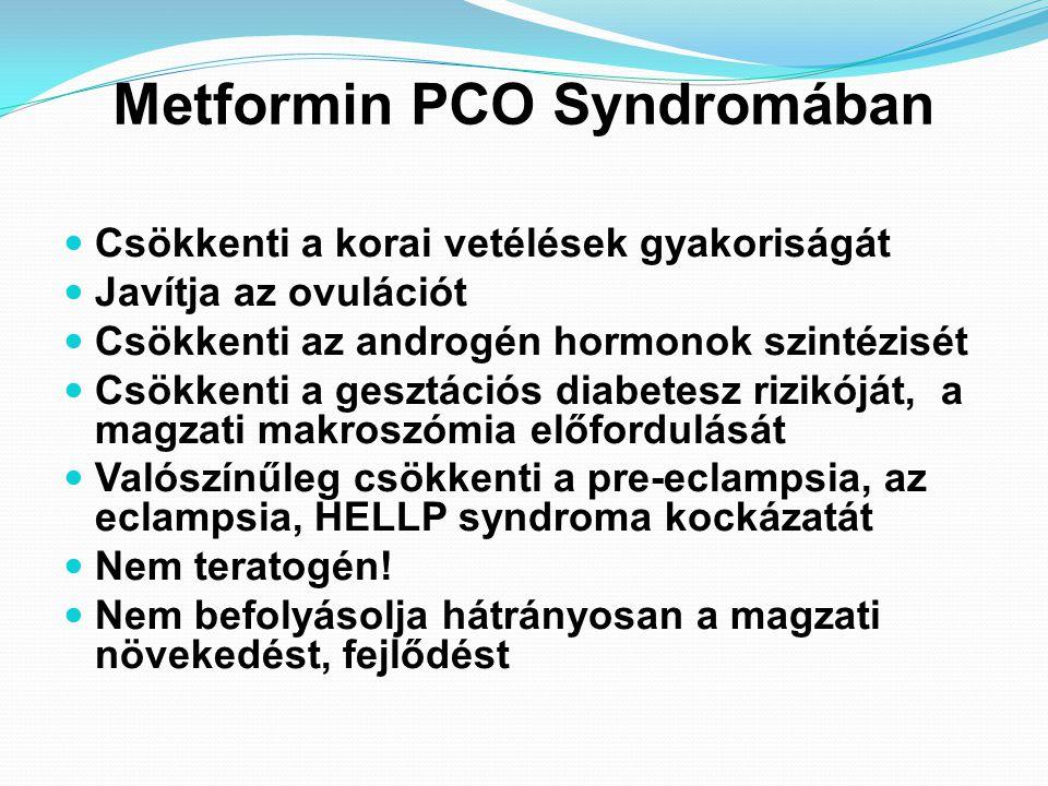 Metformin PCO Syndromában Csökkenti a korai vetélések gyakoriságát Javítja az ovulációt Csökkenti az androgén hormonok szintézisét Csökkenti a gesztác