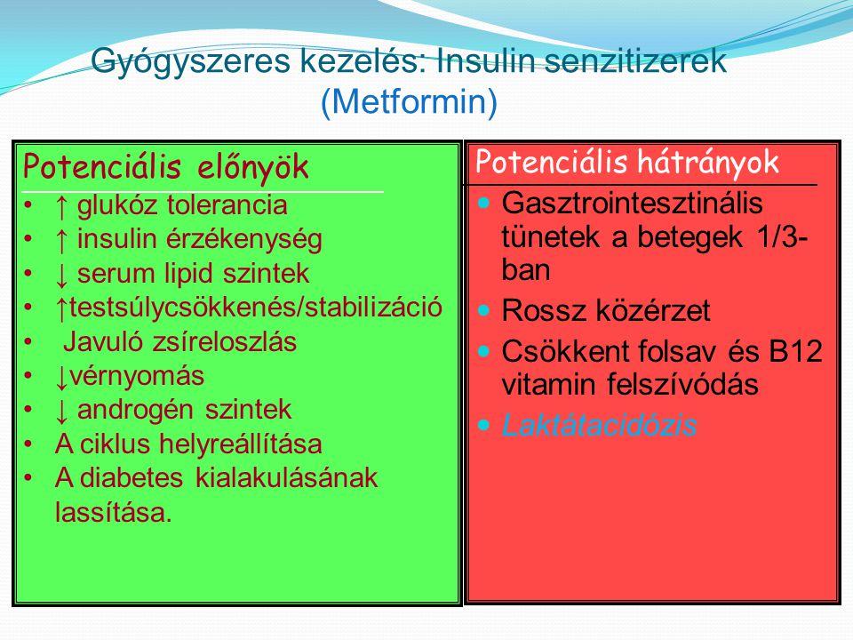 Gyógyszeres kezelés: Insulin senzitizerek (Metformin) Potenciális hátrányok Gasztrointesztinális tünetek a betegek 1/3- ban Rossz közérzet Csökkent fo