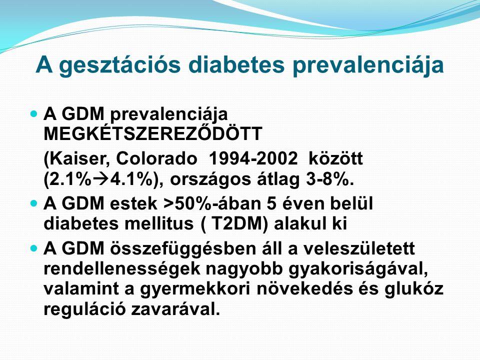 A gesztációs diabetes prevalenciája A GDM prevalenciája MEGKÉTSZEREZŐDÖTT (Kaiser, Colorado 1994-2002 között (2.1%  4.1%), országos átlag 3-8%. A GDM