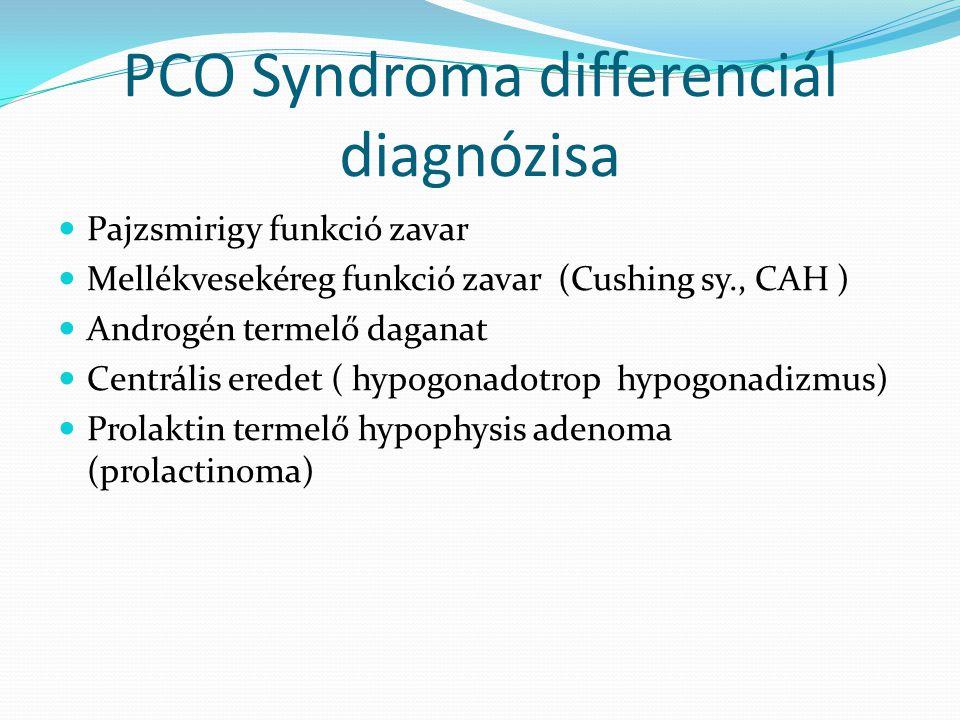 PCO Syndroma differenciál diagnózisa Pajzsmirigy funkció zavar Mellékvesekéreg funkció zavar (Cushing sy., CAH ) Androgén termelő daganat Centrális er