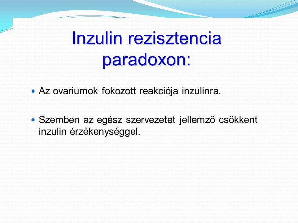 Inzulin rezisztencia paradoxon: Inzulin rezisztencia paradoxon: Az ovariumok fokozott reakciója inzulinra. Szemben az egész szervezetet jellemző csökk