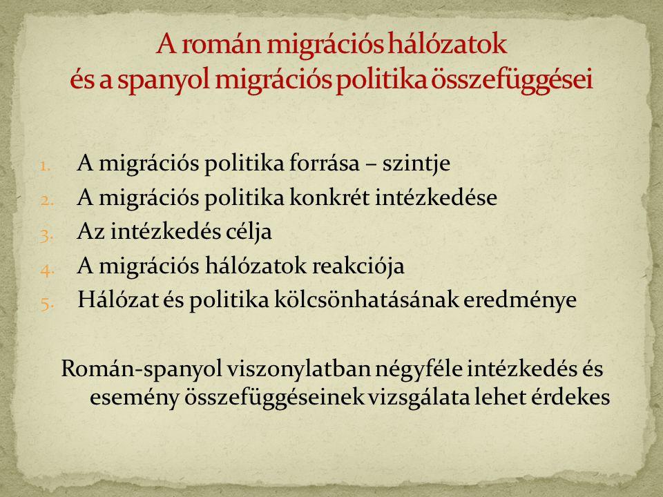 1.A migrációs politika forrása – szintje 2. A migrációs politika konkrét intézkedése 3.
