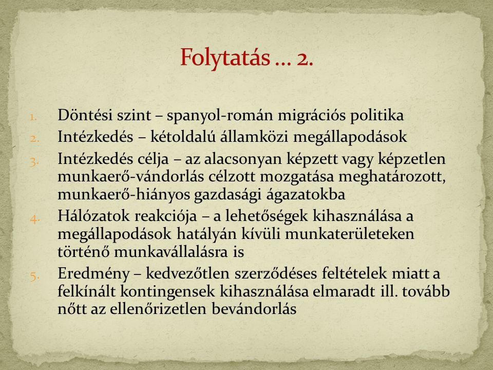 1. Döntési szint – spanyol-román migrációs politika 2.