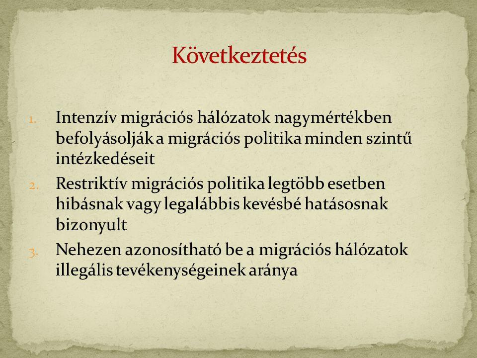 1. Intenzív migrációs hálózatok nagymértékben befolyásolják a migrációs politika minden szintű intézkedéseit 2. Restriktív migrációs politika legtöbb