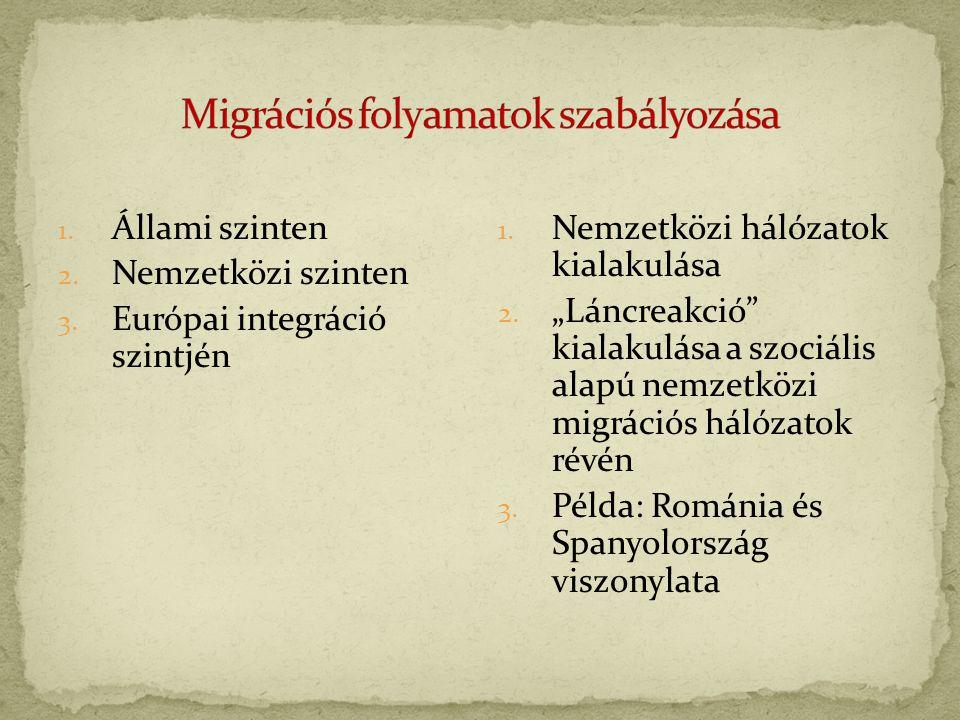 1. Állami szinten 2. Nemzetközi szinten 3. Európai integráció szintjén 1.