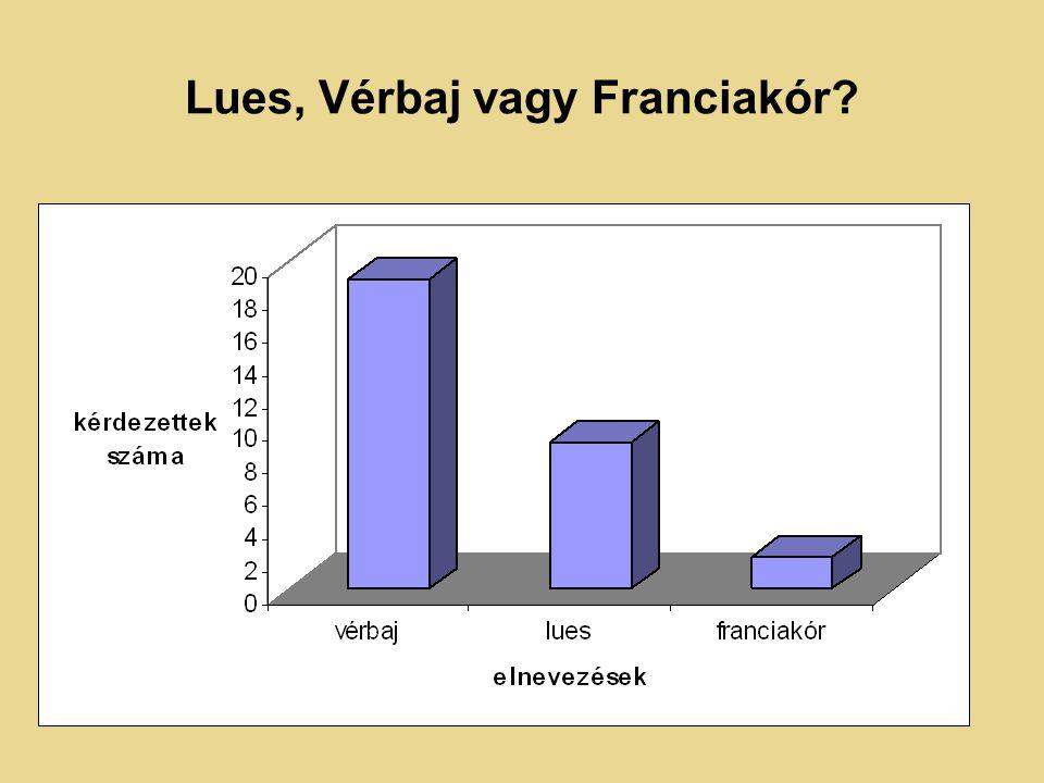 Lues, Vérbaj vagy Franciakór?